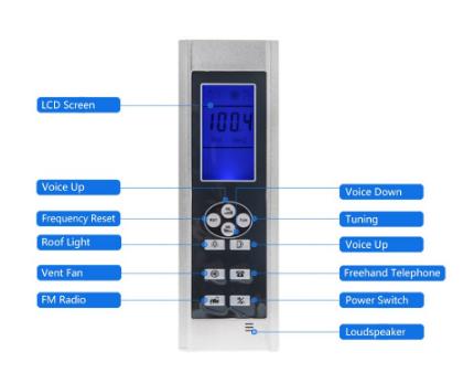 TR Simple Control Button Explainer