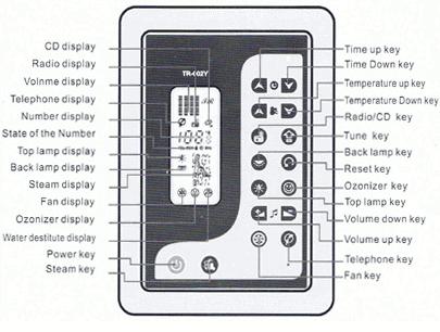 TR002Y-1 Layout