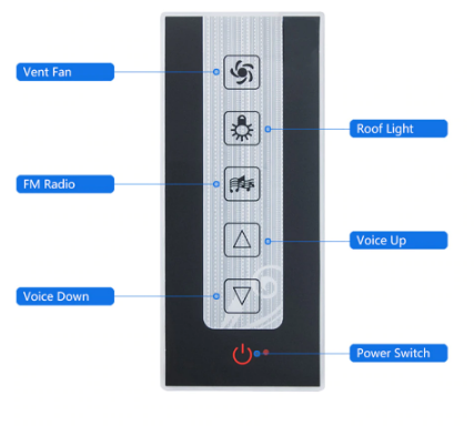 HY139 Control - Details of features