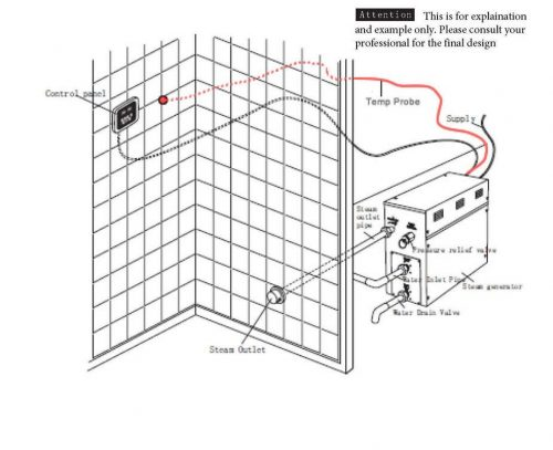 4.5Kw - 15Kw Steam Generator Room Schematics